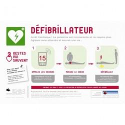 Panneau explicatif des conduites à suivre: arrêt cardiaque